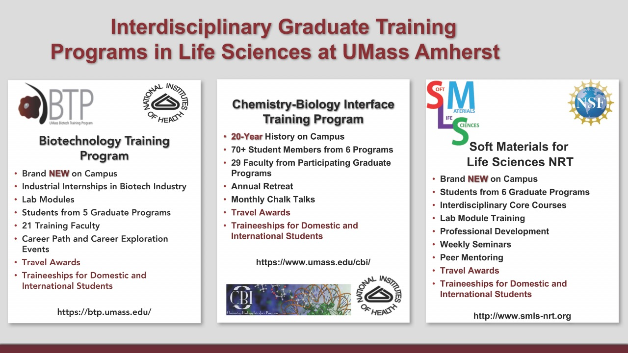 Other Interdisciplinary Graduate Life Sciences Training Programs In